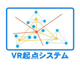 VRツアー起点リンクシステム