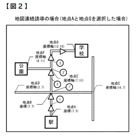 複数の経路上の始点と終点の選択による複数動画の連続再生図